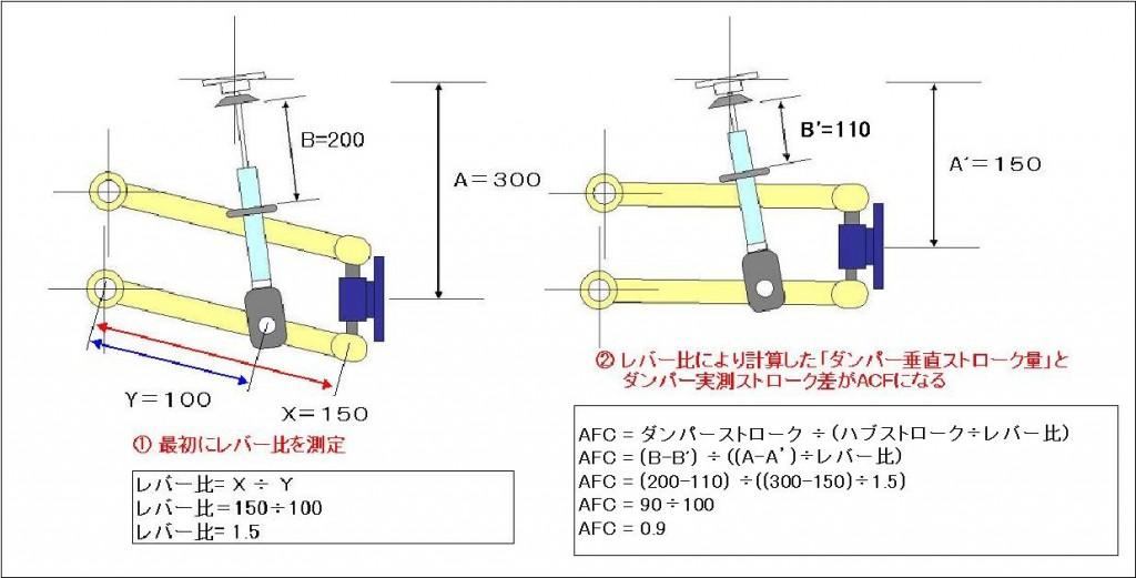 レバー比&ACF実測計算