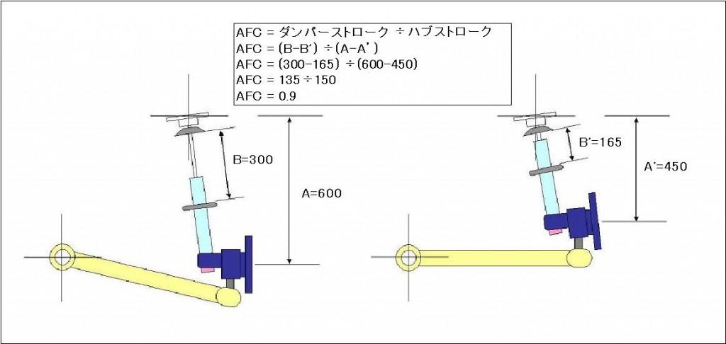 ACF-実測計算