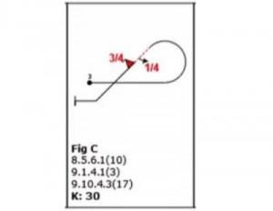 Fig C