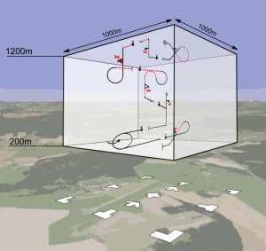 競技空域BOXとシーケンスのイメージ図