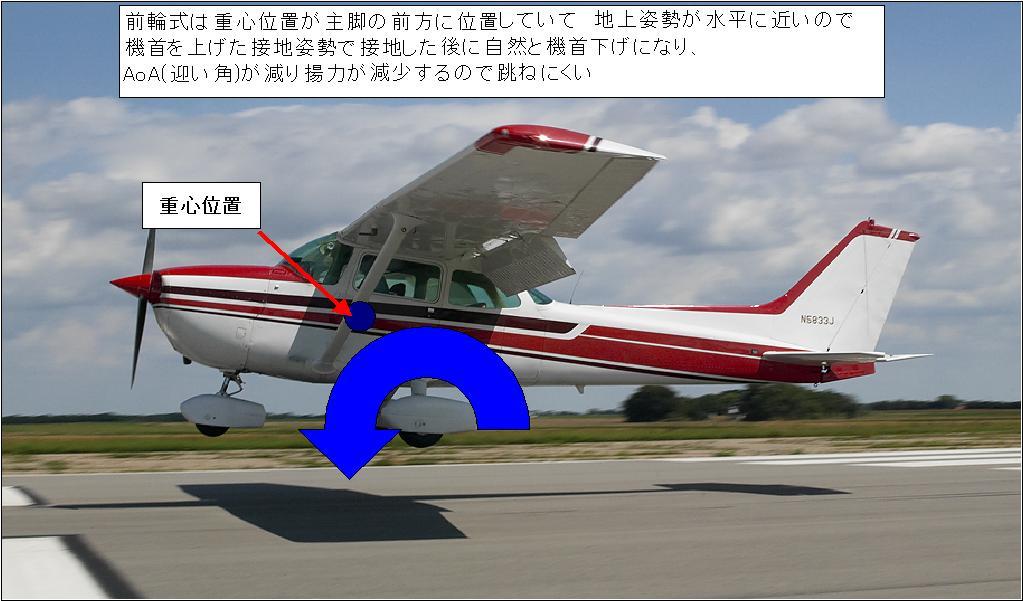 前輪式の着陸