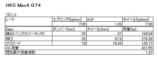 R33 GT-R HKS Max4 GT フロントサグ