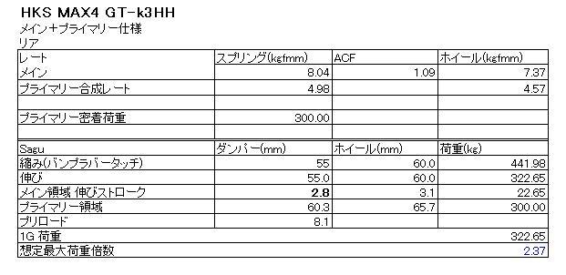 R33 GT-R HKS Max4 GT-k3 リアサグ ツイン仕様