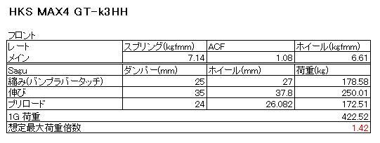 R33 GT-R HKS Max4 GT-k3HH フロントサグ