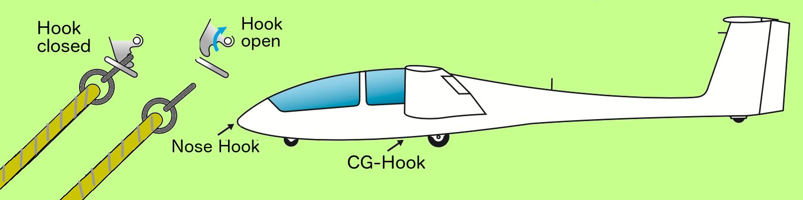 nosehook