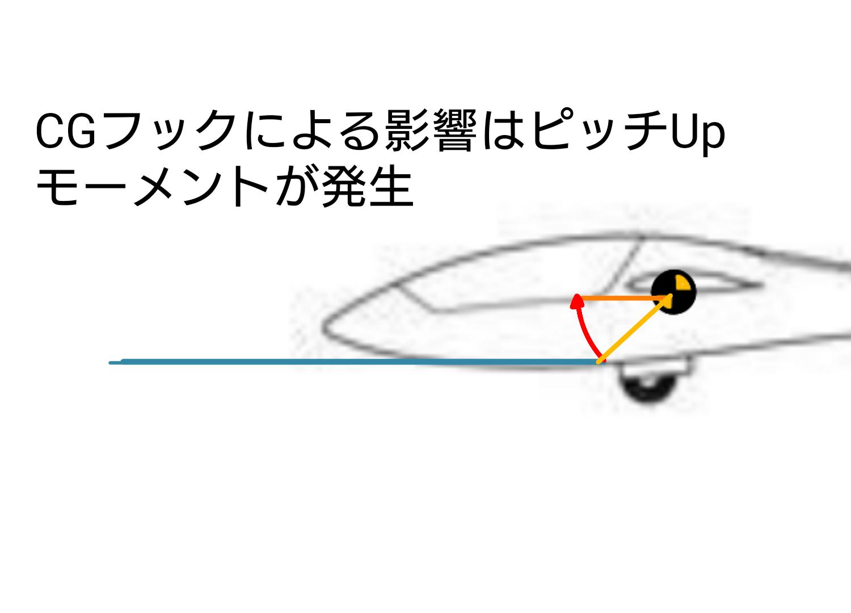 sketch-1614259200734